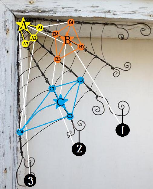 Les liens illustrés sur une toile d'araignée